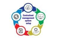 Thiết lập hệ thống quản lý tập trung