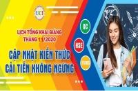 Lịch khai giảng khóa học tháng 11, 2020 - Khóa học đánh giá và kiểm soát chất lượng chuẩn quốc tế