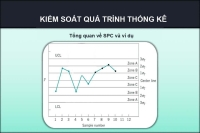SPC (statistical process control) – kiểm soát quy trình thống kê