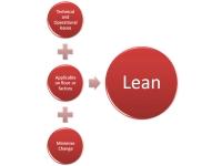 Cách thực hiện Lean cơ bản cần phải nắm