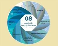 Các nguyên tắc trong quản lý chất lượng