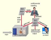 Chứng nhận tiêu chuẩn ISO 9001