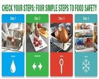 Sự cần thiết của quản lý rủi ro trong thực phẩm